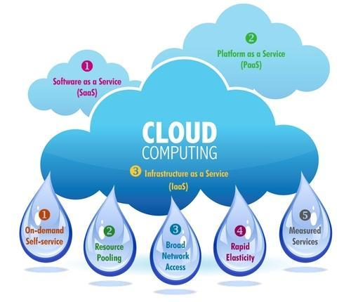 Hardware e Software as a service